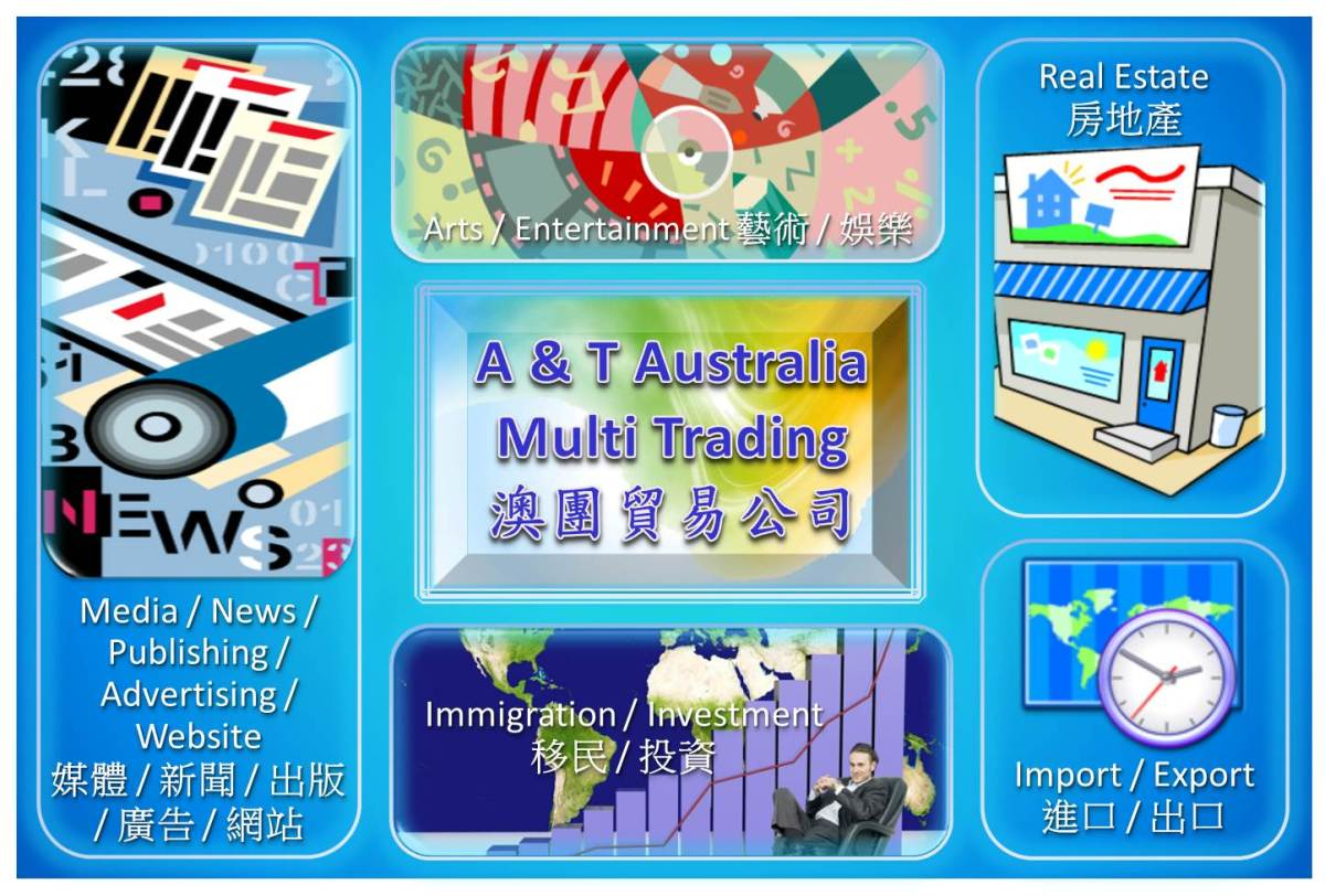 A & T Australia Multi Trading 🏬🏤🌇🌆